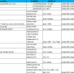 Danh sách khách hàng miễn phí Hà Nội