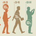 Data doanh nghiệp tác động đến sự phát triển
