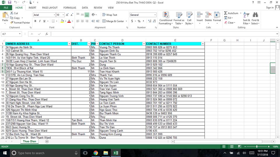 Danh sách vip chất lượng số 1 tphcm