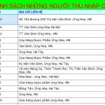 Danh sách khách hàng thu nhập cao cho những người giao dịch trên Zalo