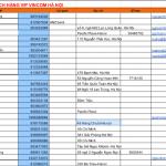 Dữ liệu danh sách khách hàng VIP của Vincom – Khách hàng vip tại khu vực Hà Nội